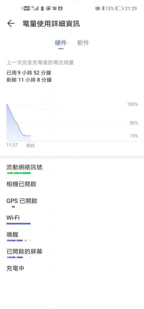 Screenshot_20190125_212925_com.huawei.systemmanager (1)