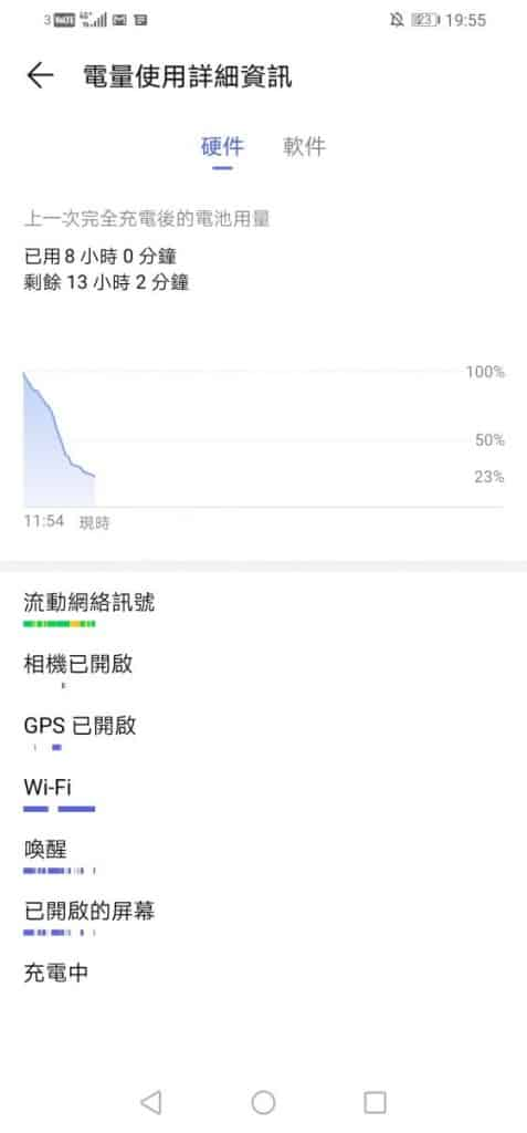 Screenshot_20190421_195539_com.huawei.systemmanager